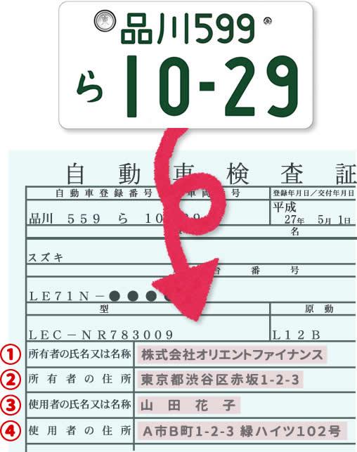 ナンバープレートから車検証の所有者と使用者の住所氏名がわかる
